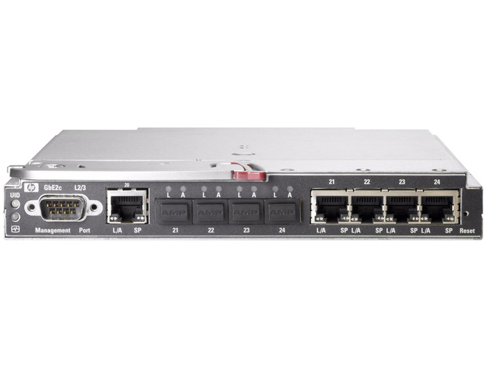BLADE SWITCH ETH 4x 1GBE & 4x SFP FOR HP BLADESYSTEM C700